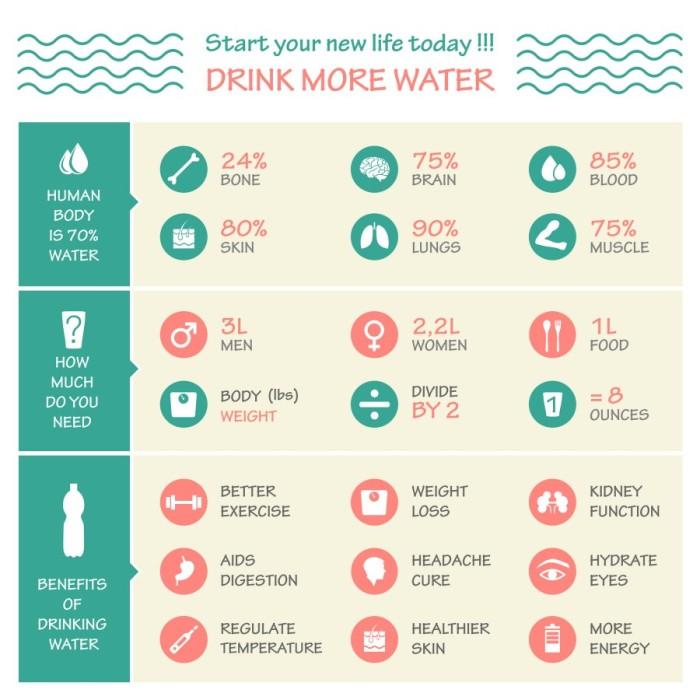 Health-Benefits-of-Water.jpg