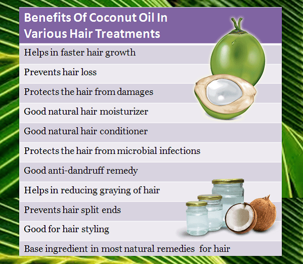 Top-Benefits-of-coconut-oil-for-hair